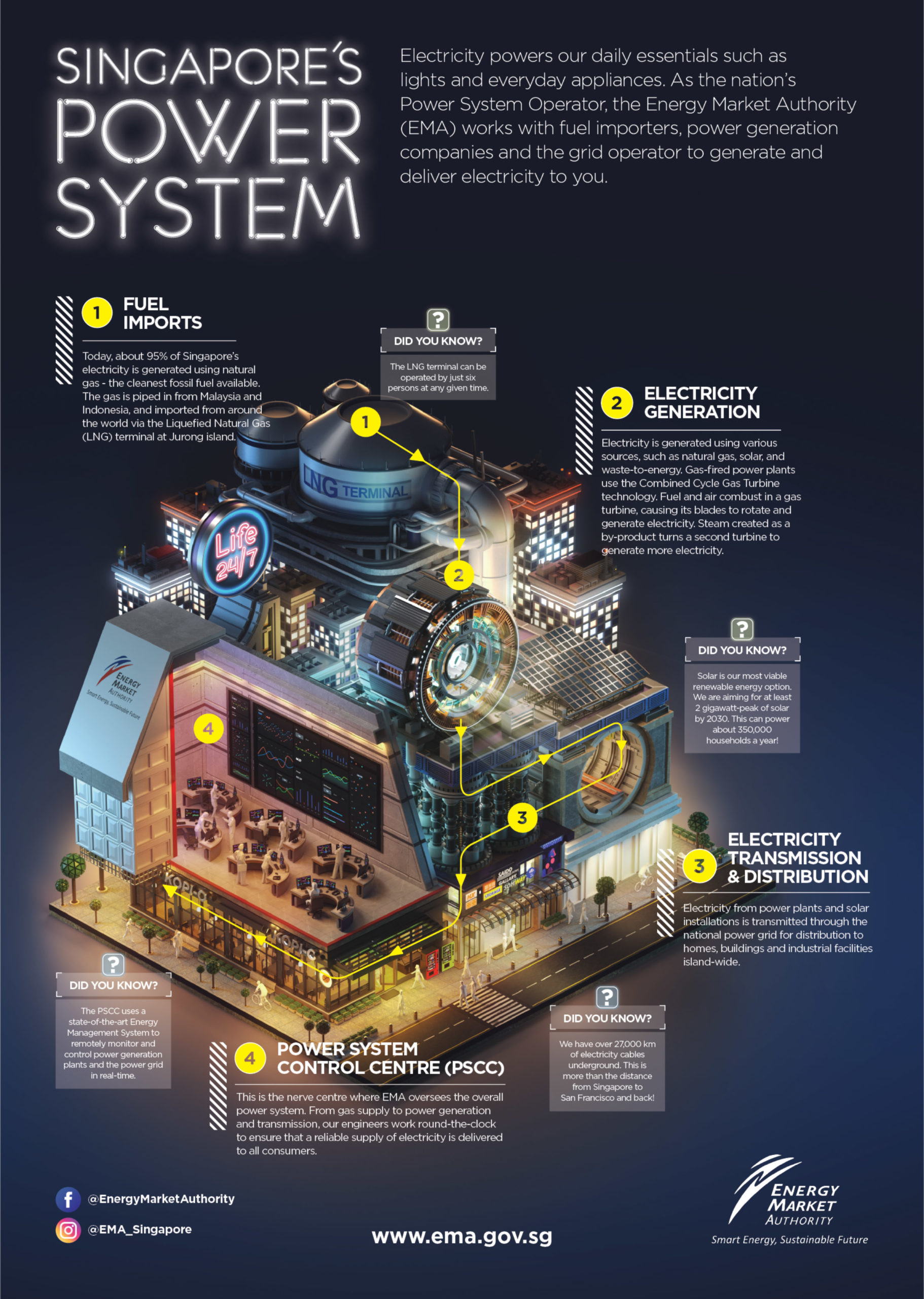 EMA_Infographics_FA-01.png